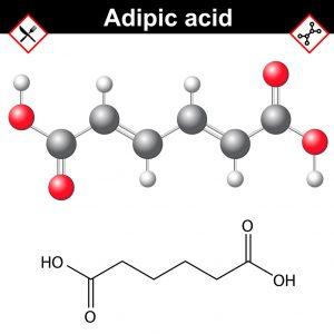ساختار مولکولی آدیپیک