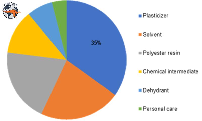 کاربردهای دی اتیلن گلایکول